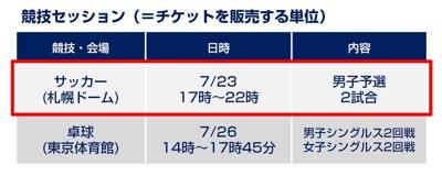 東京オリンピック・セッション(例)