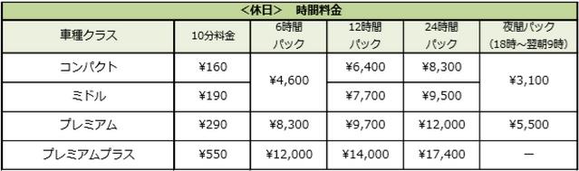 careco・平日プラン料金表(休日-)
