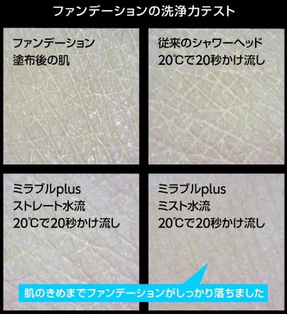 ミラブル・洗浄テスト