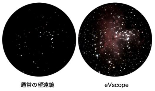 CAMPFIRE-eVscope・観察比較