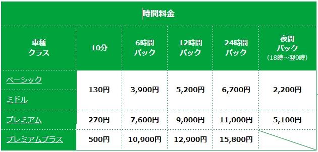カレコ・法人ゴールド料金表