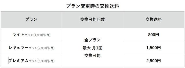 カシエ・交換送料