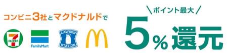 コンビニ3社・マック