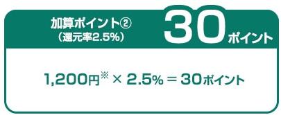 三井住友カード・タッチ決済